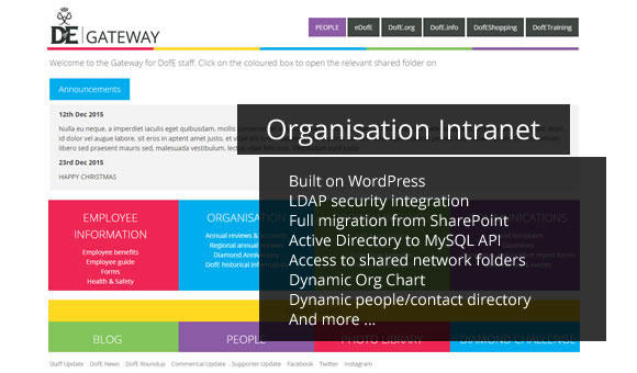 SharePoint to WordPress Intranet